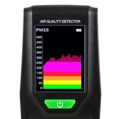 Уред за измерване на концентрацията на прахови частици